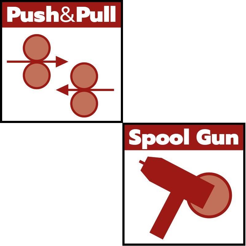 Интерфейс для подключения горелок типа SpoolGun и Push-Pull